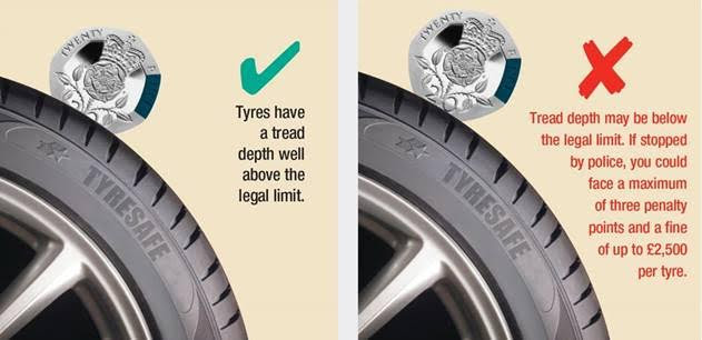 Legal limits for tyre tread